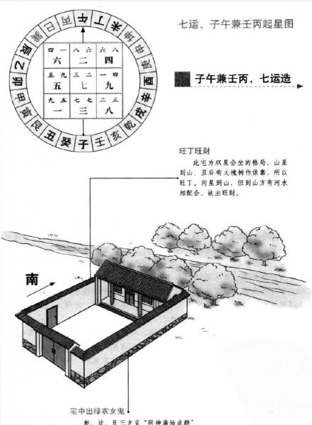 Fallstudie-Shenshi-Xuankongxue-Die-Geistererscheinung-auf-dem-Anwesen-des-Qian-Yunyan.png