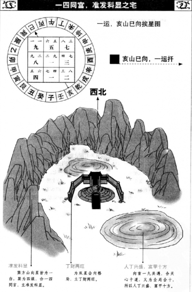 Fallstudie Shenshi Xuankongxue - Das Ahnengrab der Familie Yang - Falsches Muster!.png